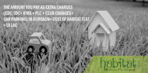 Conscient Habitat Affordable Housing Sector 99A Gurgaon Dwarka Expressway, Gurgaon Affordable, Affordable Homes